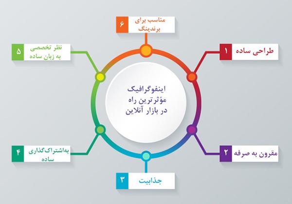 infografic-blog