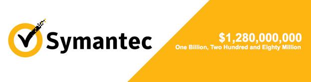 Symantec -most-expensive-logo-11
