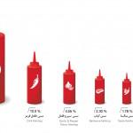ketchup 02