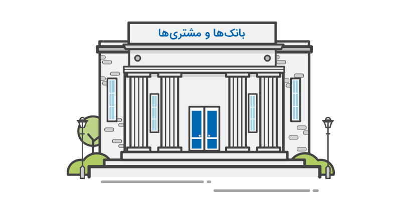 تحقیقات بازار: گزارشی از صنعت بانکداری در ایران
