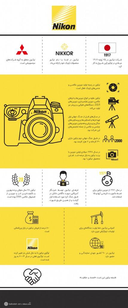 Nikon1